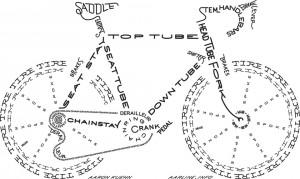 Radteil-Typogram
